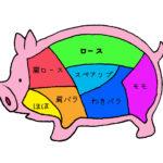豚こま切れ肉で、簡単料理
